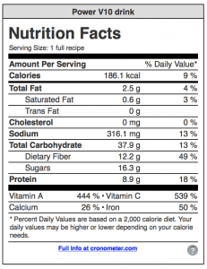 Nutritional analysis for power vegetable drink from CALMERme.com