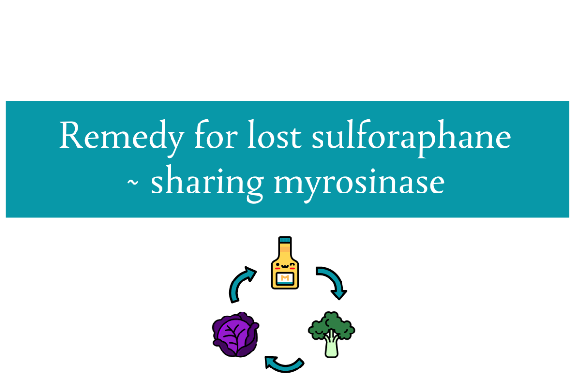 Gaining sulforaphane from cooked cruficerous vegetables by sharing myrosinase from CALMERme.com