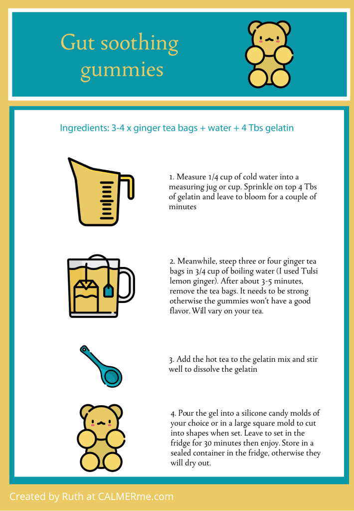 Infographic recipe for gut soothing gummies from CALMERme.com