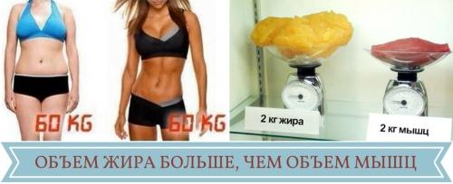 sunt atât de deprimat că nu pot pierde în greutate)
