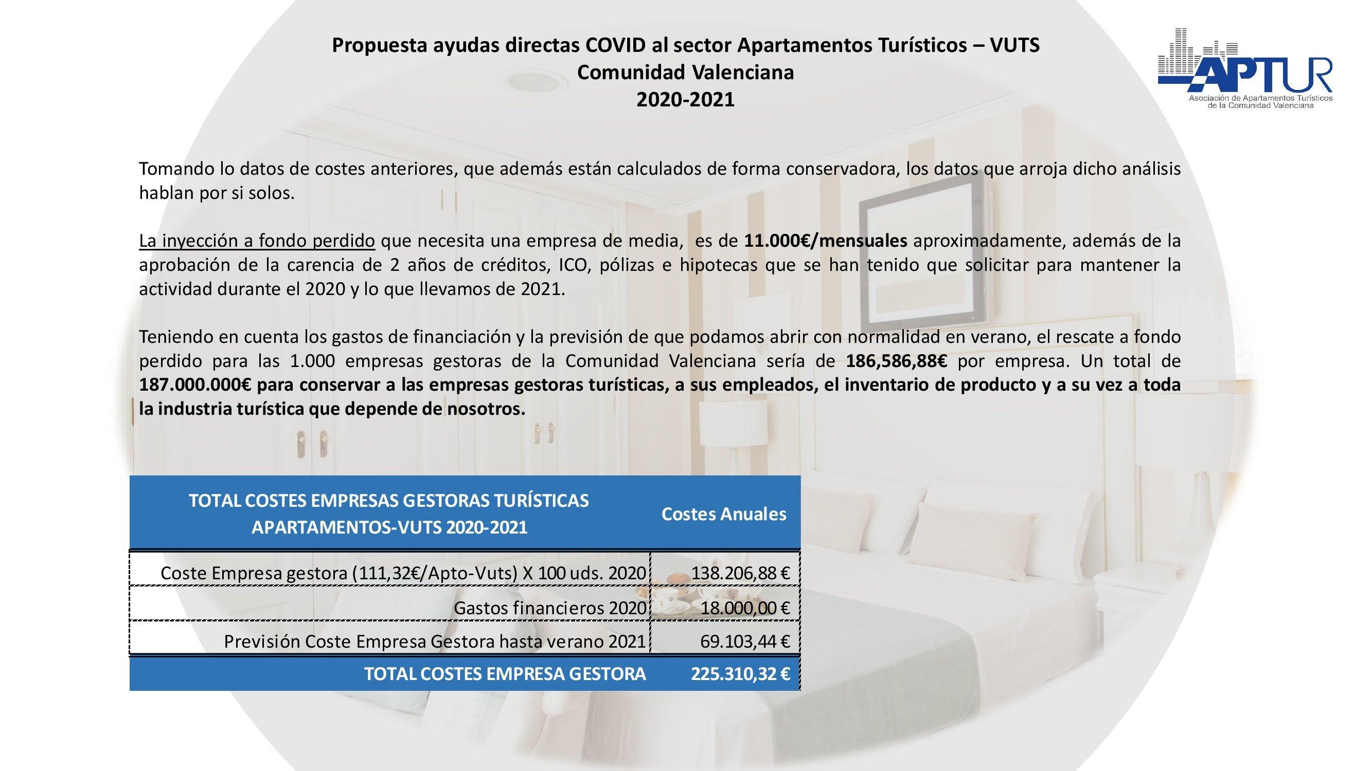 Propuesta Ayudas Directas VUTS y Aptos. Turisticos CV_00005