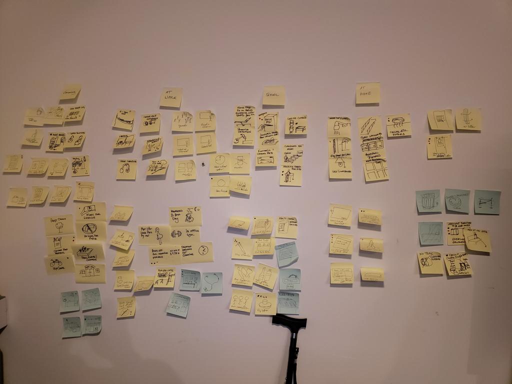 Brainstorm stickies