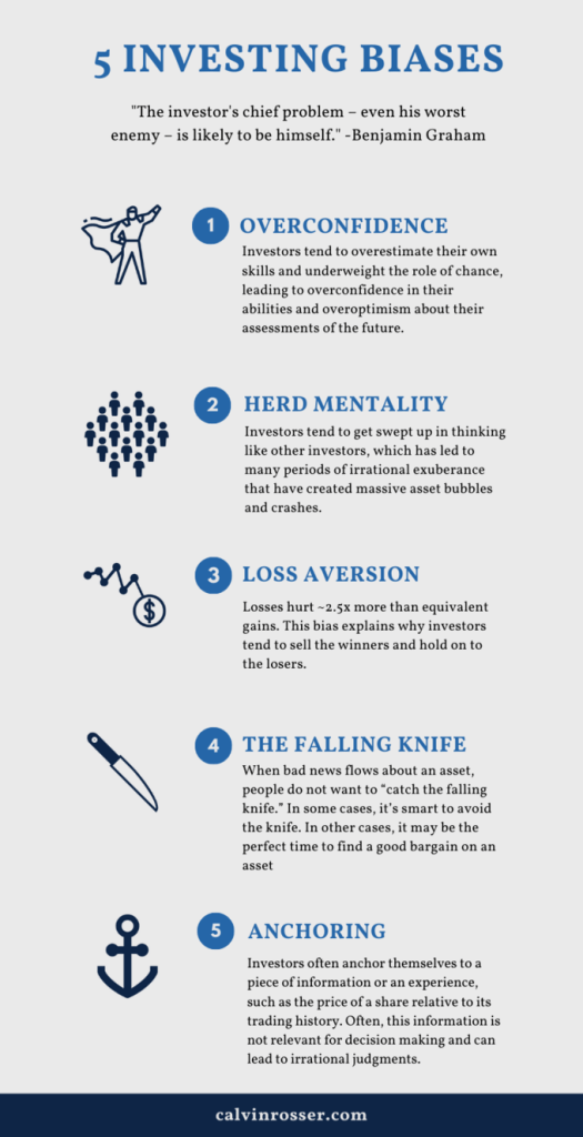 5 Investing Biases - Overconfidence, Herd Mentality, Loss Aversion, The Falling Knife, and Anchoring