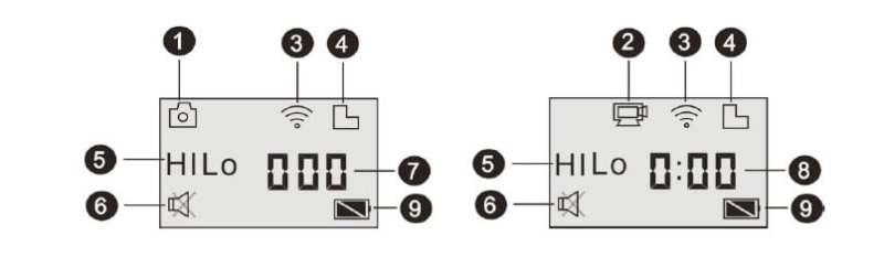 Easypix GoXtreme WIFI Control (cámara deportiva) pantalla LCD