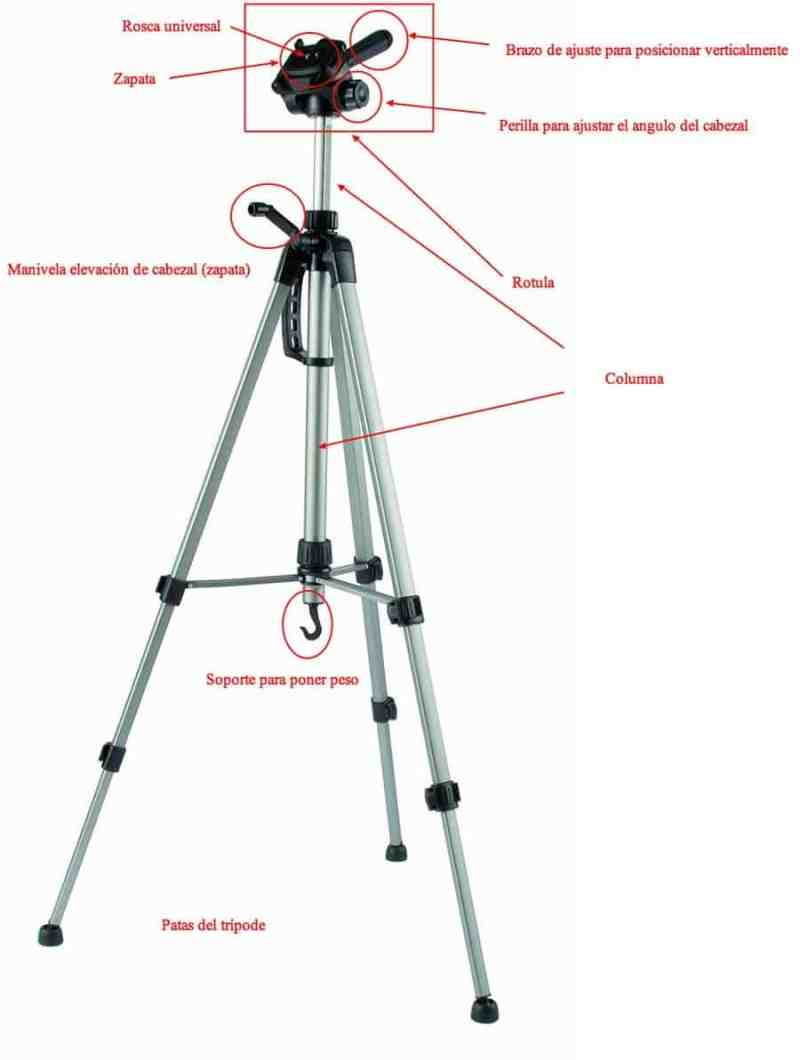 ¿Cuales son las principales partes de un trípode fotográfico?