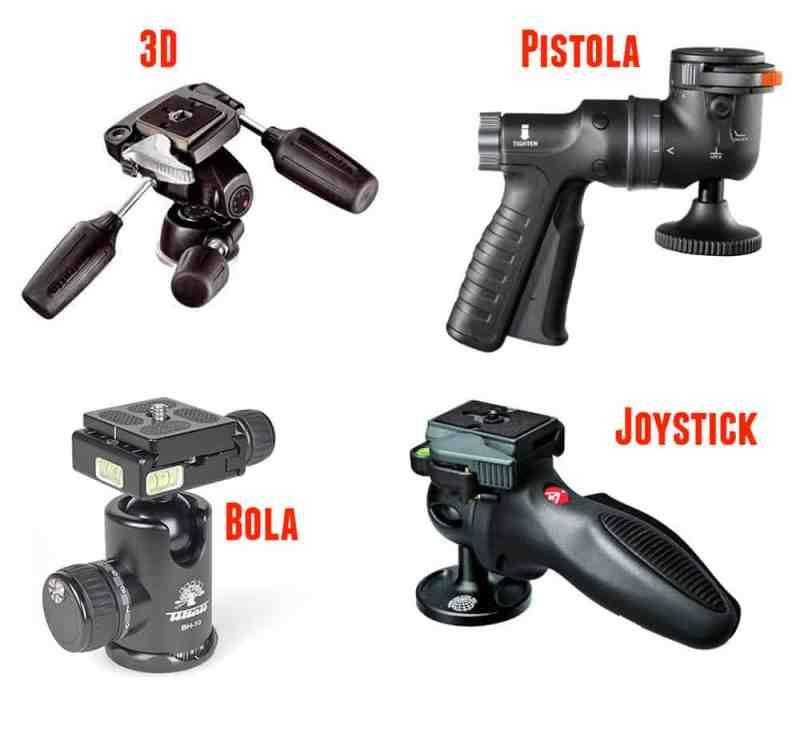 Tipos de rotulas de un trípode fotografico