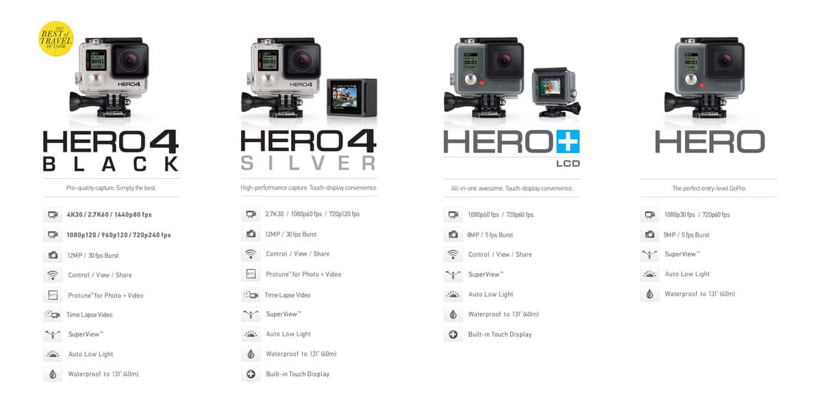 GoPro HERO4 Black vs HERO4 Silver vs HERO+ LCD vs HERO vs HERO4 Session