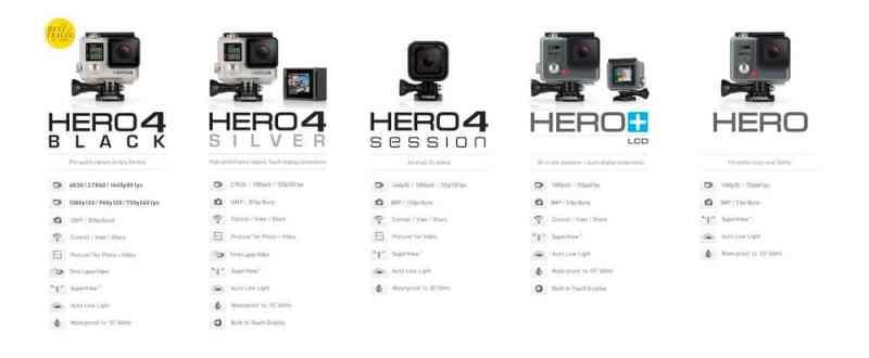 Consejos de compra y comparaciones de cámaras GoPro HERO
