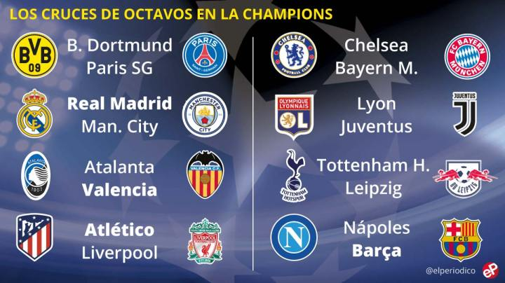 sorteo-champions-league-2019-2020-cruces-octavos-final-1576497267129