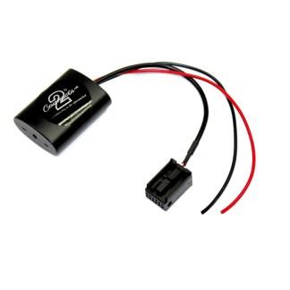 A2DP Car Audio Bluetooth Interfaces