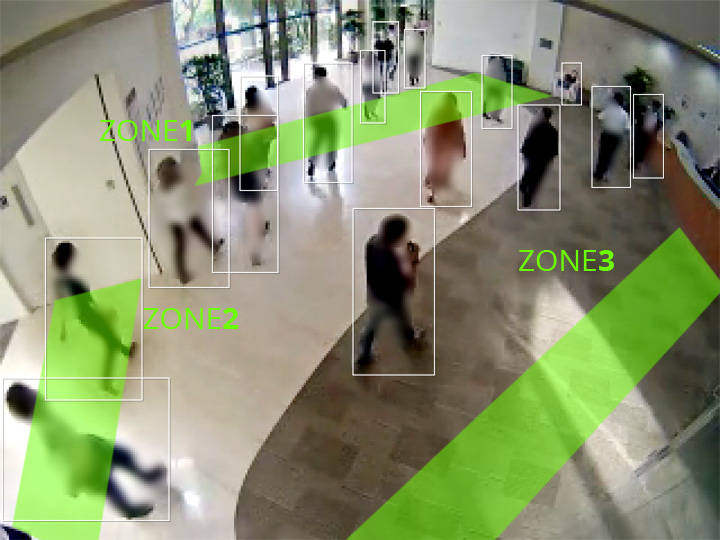 object counting cameras