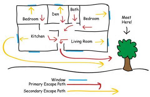 home-fire-escape-plan-template-3