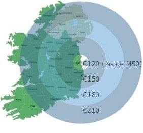 price map