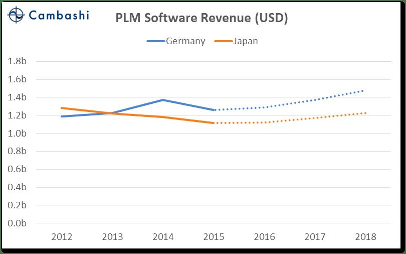 chart_08_jp_vs_de_plm_usd