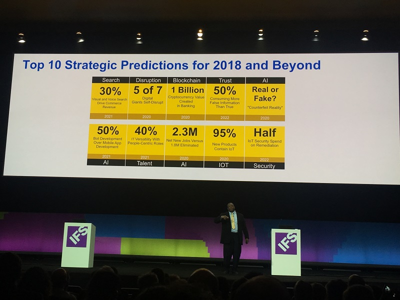 Gartner's top 10 'Strategic Predictions for 2018 and Beyond'
