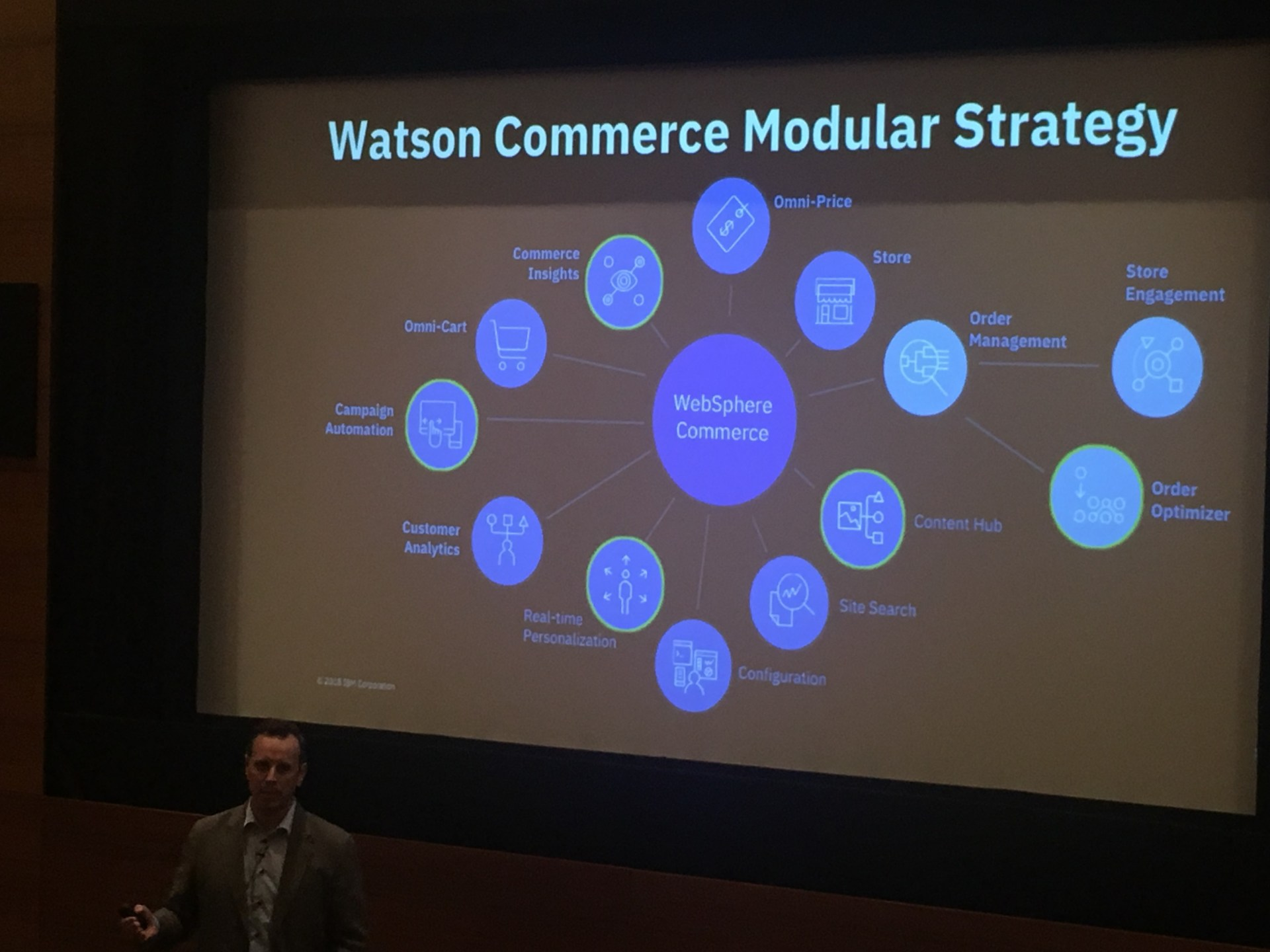 Alex Rutter presents IBM's Watson IoT Commerce strategy