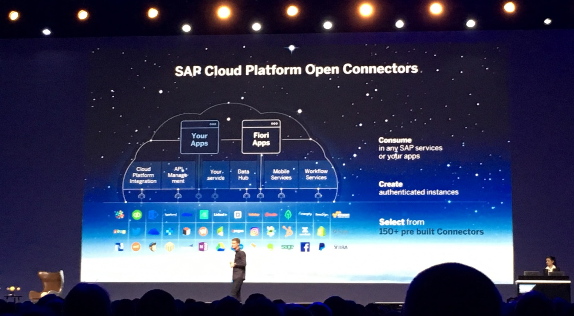 SAP Cloud Platform Open Connectors