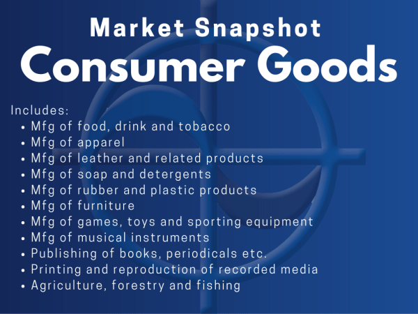 CAE Market Snapshot - Consumer Goods Includes: • Mfg of food, drink and tobacco • Mfg of apparel • Mfg of leather and related products • Mfg of soap and detergents • Mfg of rubber and plastic products • Mfg of furniture • Mfg of games, toys and sporting equipment • Mfg of musical instruments • Publishing of books, periodicals etc. • Printing and reproduction of recorded media • Agriculture, forestry and fishing