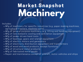 CAE Market Snapshot - MachineryIncludes: • Mfg of machinery for specific industries (e.g. paper-making machines, agricultural tractors, machine tools) • Mfg of general purpose machinery (e.g. lifting and handling equipment) • Mfg of non-domestic cooling and ventilation equipment • Mfg of power-driven hand tools • Mfg of bearings, gears and related equipment • Mfg of electric motors and generators • Mfg of electricity distribution equipment and transformers • Mfg of wood and wood products, except furniture • Mfg of structural metal products • Mfg of fabricated metal goods • Repair and maintenance except of aircraft, motor vehicles and ships