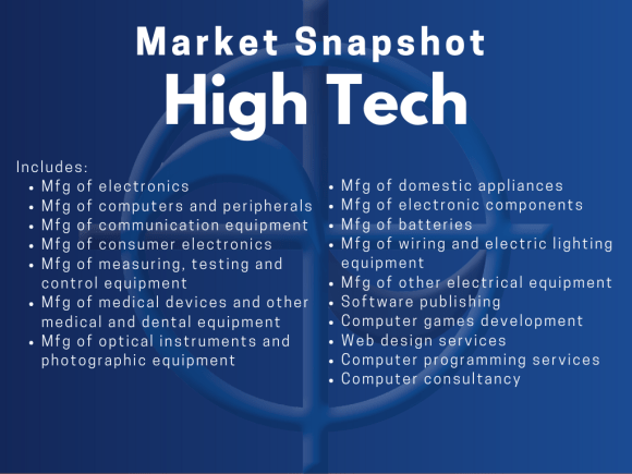 CAE Market Snapshot- High Tech Includes: • Mfg of electronics • Mfg of computers and peripherals • Mfg of communication equipment • Mfg of consumer electronics • Mfg of measuring, testing and control equipment • Mfg of medical devices and other medical and dental equipment • Mfg of optical instruments and photographic equipment • Mfg of domestic appliances • Mfg of electronic components • Mfg of batteries • Mfg of wiring and electric lighting equipment • Mfg of other electrical equipment • Software publishing • Computer games development • Web design services • Computer programming services • Computer consultancy