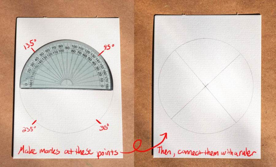 Drawing a wheel with divisions.