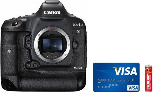 Canon 1D X II Body Size Compared to a Credit card and a Battery