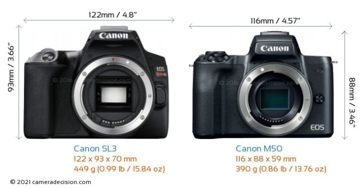 Canon SL3 vs Canon M50 Camera Size Comparison - Front View