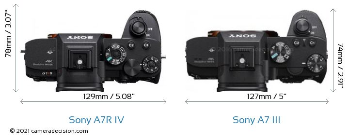 Sony A7R IV vs Sony A7 III Camera Size Comparison - Top View