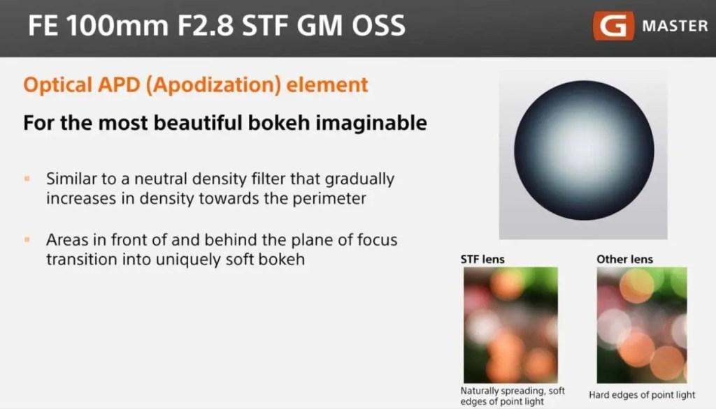 Sony 100mm apodization slide