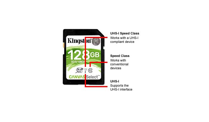 Kingston launches new 'Canvas' Flash memory cards
