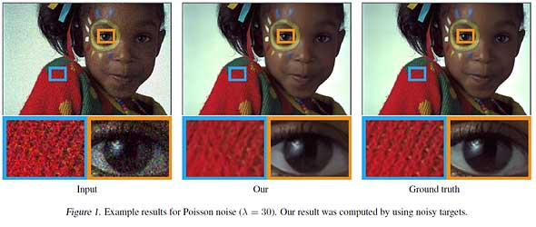 NVIDIA reveals new AI that removes noise from images