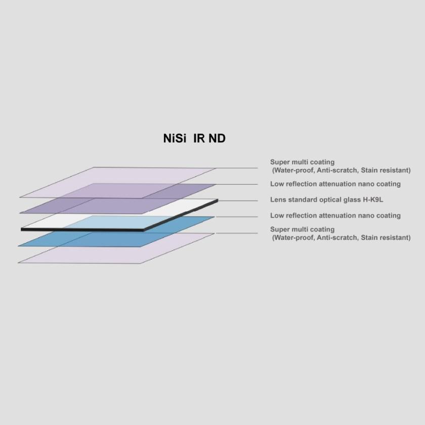 NISI IR NANO ND1000 ฟิลเตอร์แผ่นตัดแสง 10 Stop ขนาด 100x100mm เพื่อการถ่ายภาพ Landscape โดยเฉพาะ