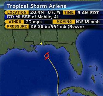 Map of the path of tropical storm arlene and a star for where we are