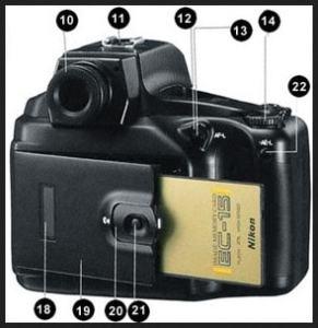 Nikon E2 Manual - rear side
