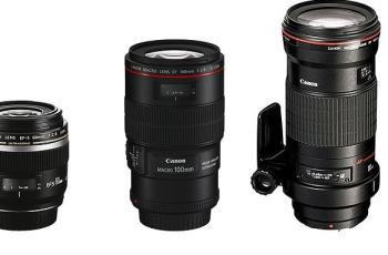 Know The Types of DSLR Camera Lens: Don't Get it Wrong 2