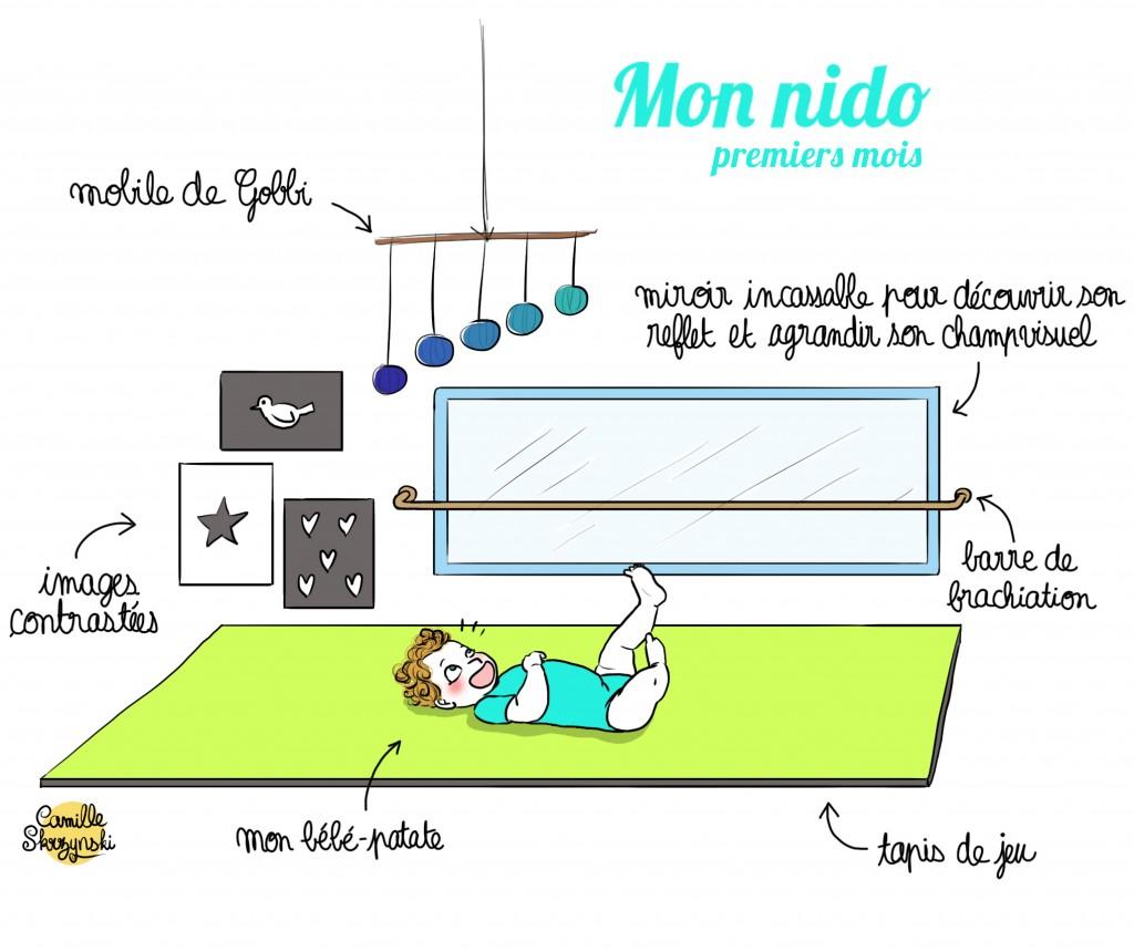blog bd de camille