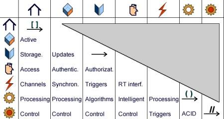 Functional Size Metrics & Model Driven Development