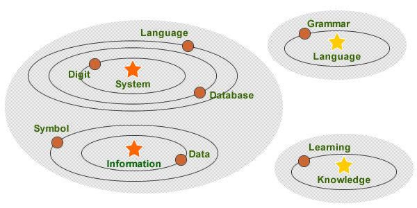 Galax_DataInfo