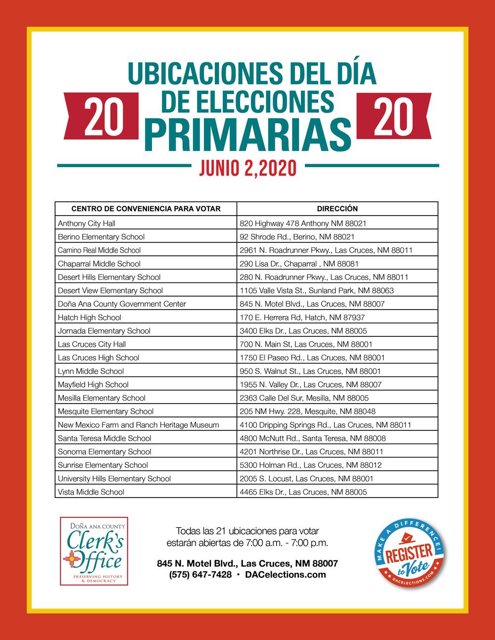 Elecciones Primarias 2020