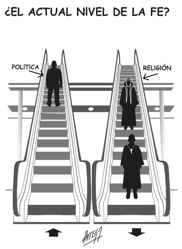 El declive de las religiones