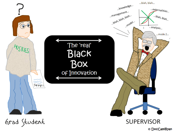 Real_black_box_of_innovation