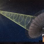 """Misteriosi lampi radio extragalattici""…cosa sono???"