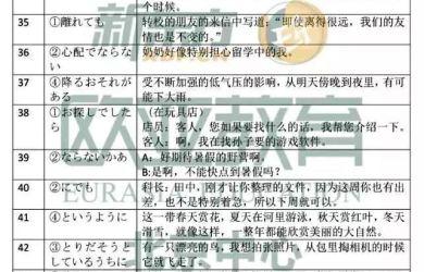 Cập nhật đáp án kèm đề thi N2 JLPT tháng 7 năm 2017 mới cập nhật