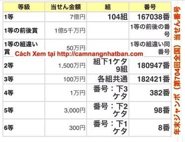 Xem kết quả xổ số 年末ジャンボ 2016 第704回結果