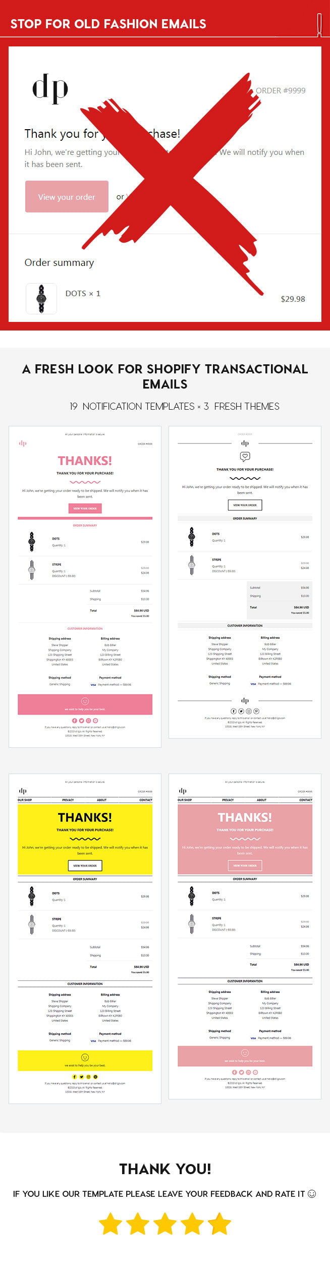 06/02/2020· shopify return policy template. Duppit Notification Email Templates For Shopify Themes By Boonite