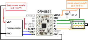 GitHub  laurb9StepperDriver: Arduino library for A4988, DRV8825, DRV8834, DRV8880 and generic