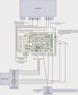 K40 RAMPS Conversion · ExplodingLemurpresentations Wiki