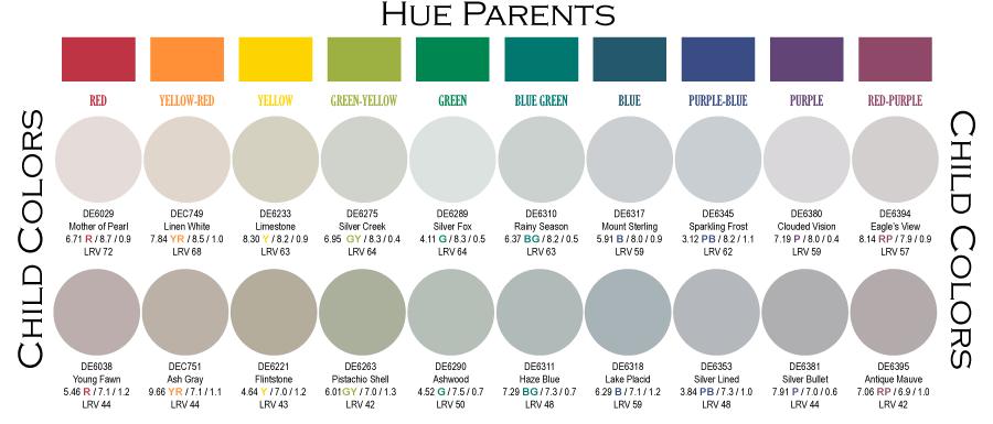 Hue Family Paint Colors