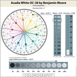 Acadia White OC-38 by Benjamin Moore