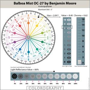 Balboa Mist OC-27 by Benjamin Moore